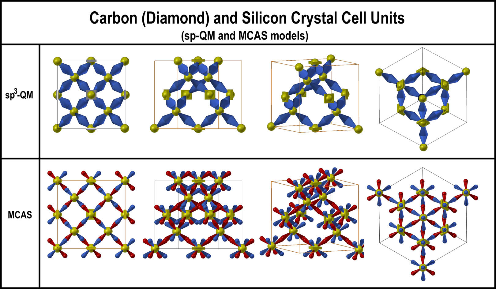 Silicon Crystal Structure 3d | www.pixshark.com - Images